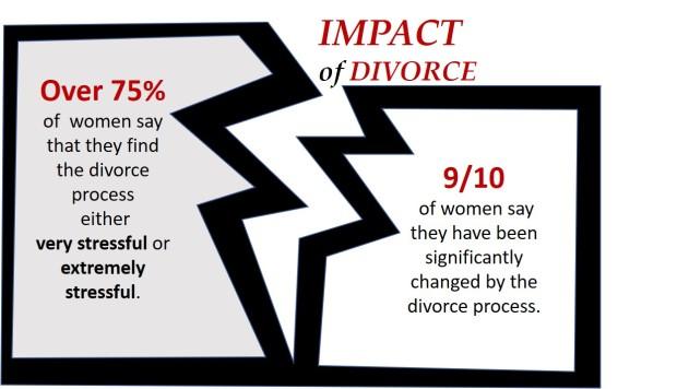impact figures