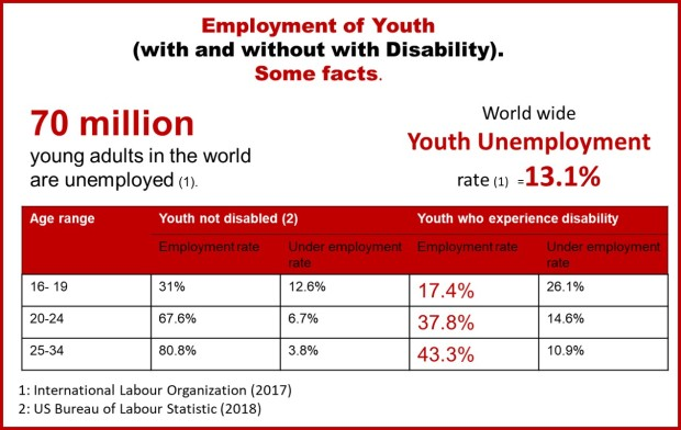 youthemploy2