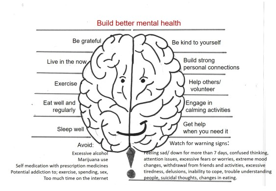 better mental health