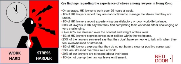 key findings 2