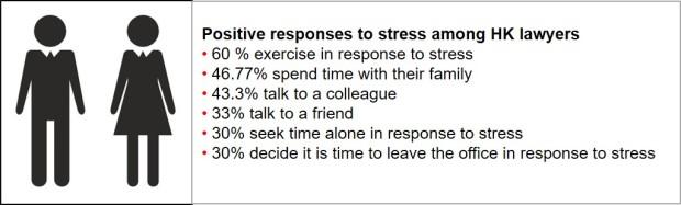 positive stress response.jpg