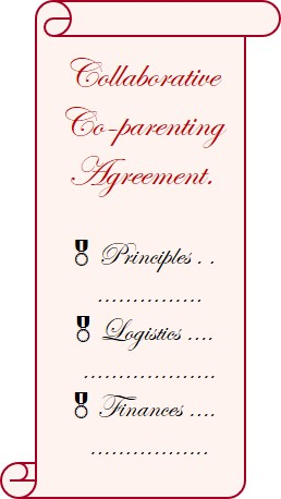 collaborative coparenting agreeent